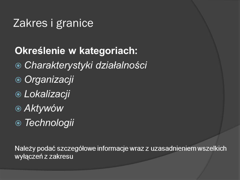 Zakres i granice Określenie w kategoriach: