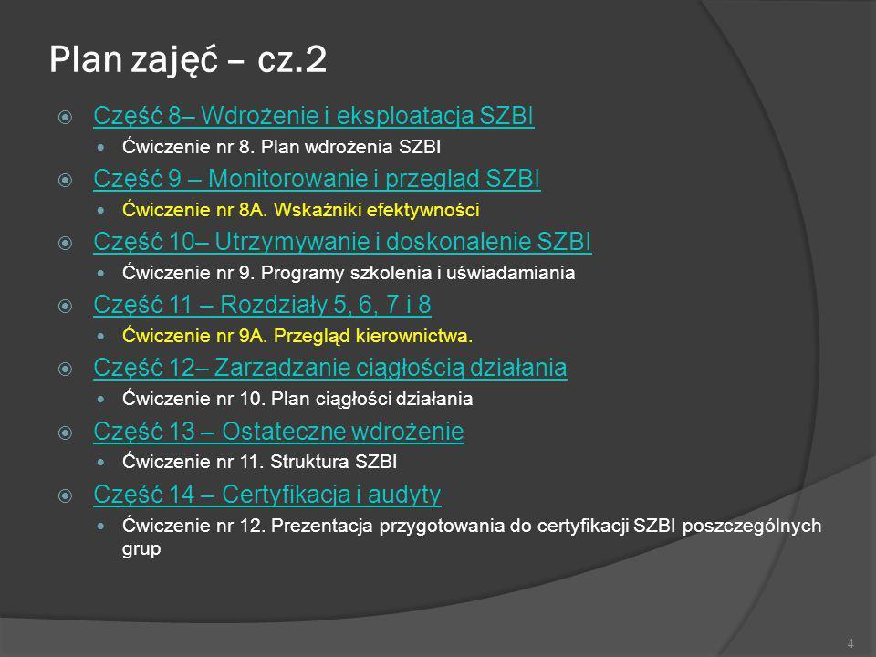 Plan zajęć – cz.2 Część 8– Wdrożenie i eksploatacja SZBI