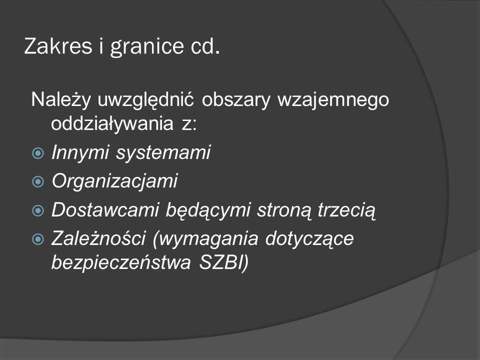 Zakres i granice cd. Należy uwzględnić obszary wzajemnego oddziaływania z: Innymi systemami. Organizacjami.