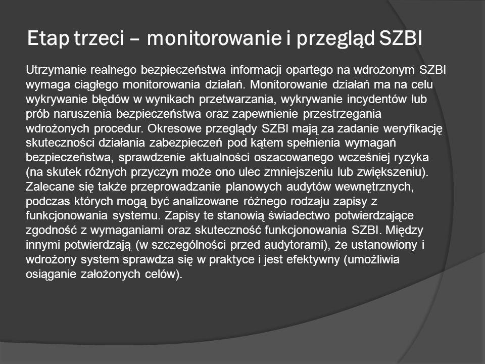 Etap trzeci – monitorowanie i przegląd SZBI