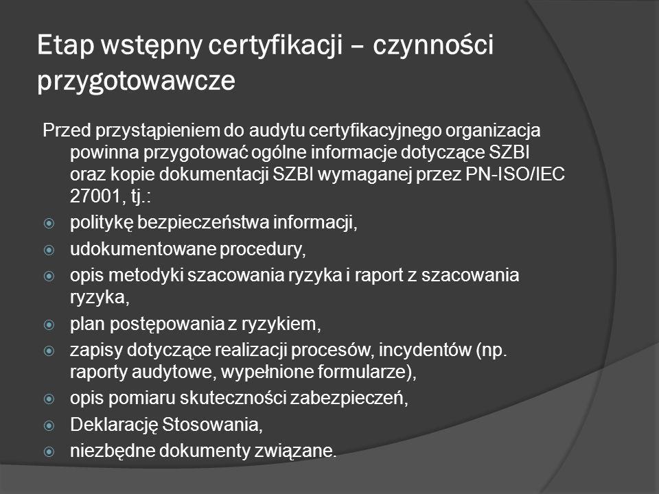 Etap wstępny certyfikacji – czynności przygotowawcze