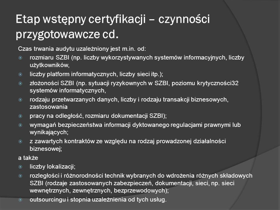 Etap wstępny certyfikacji – czynności przygotowawcze cd.