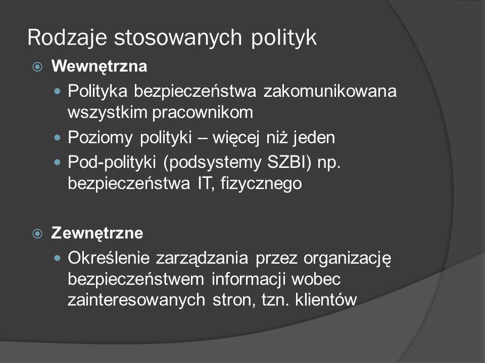 Rodzaje stosowanych polityk
