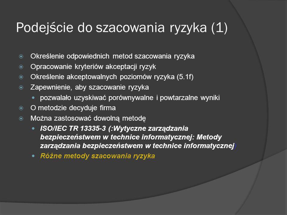Podejście do szacowania ryzyka (1)