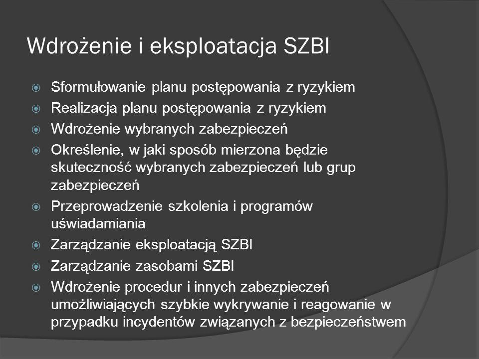 Wdrożenie i eksploatacja SZBI