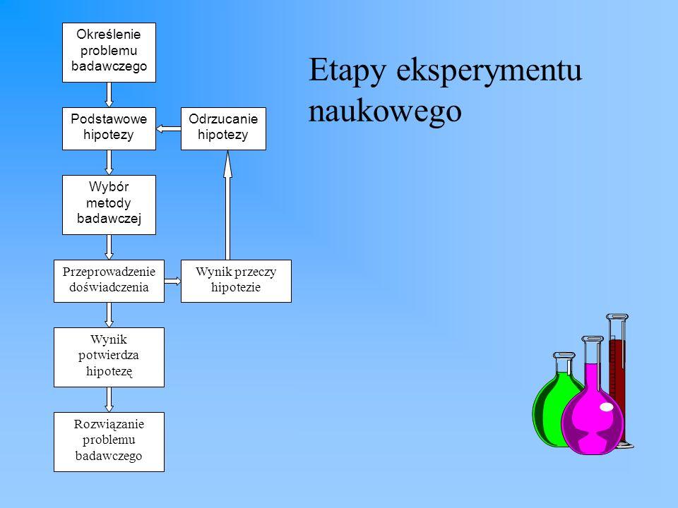 Etapy eksperymentu naukowego