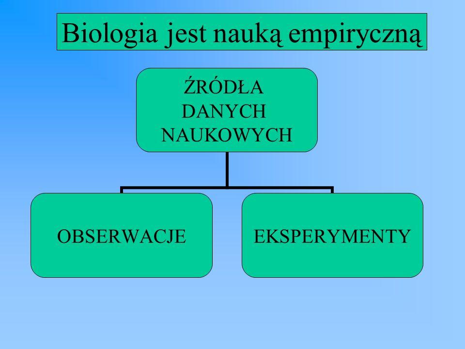 Biologia jest nauką empiryczną