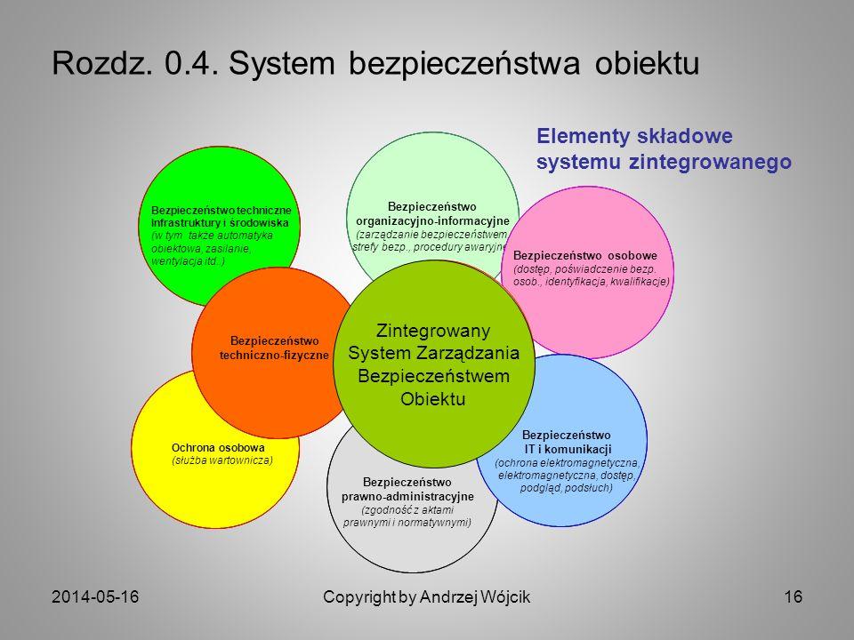Rozdz. 0.4. System bezpieczeństwa obiektu
