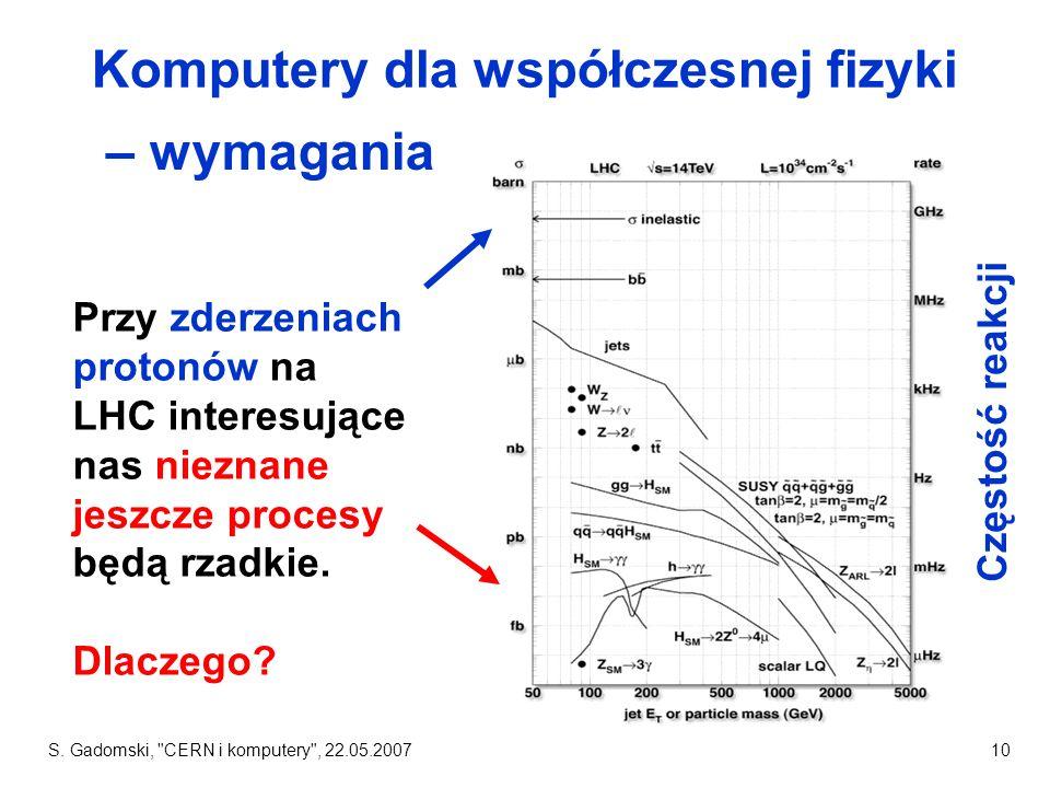 Komputery dla współczesnej fizyki