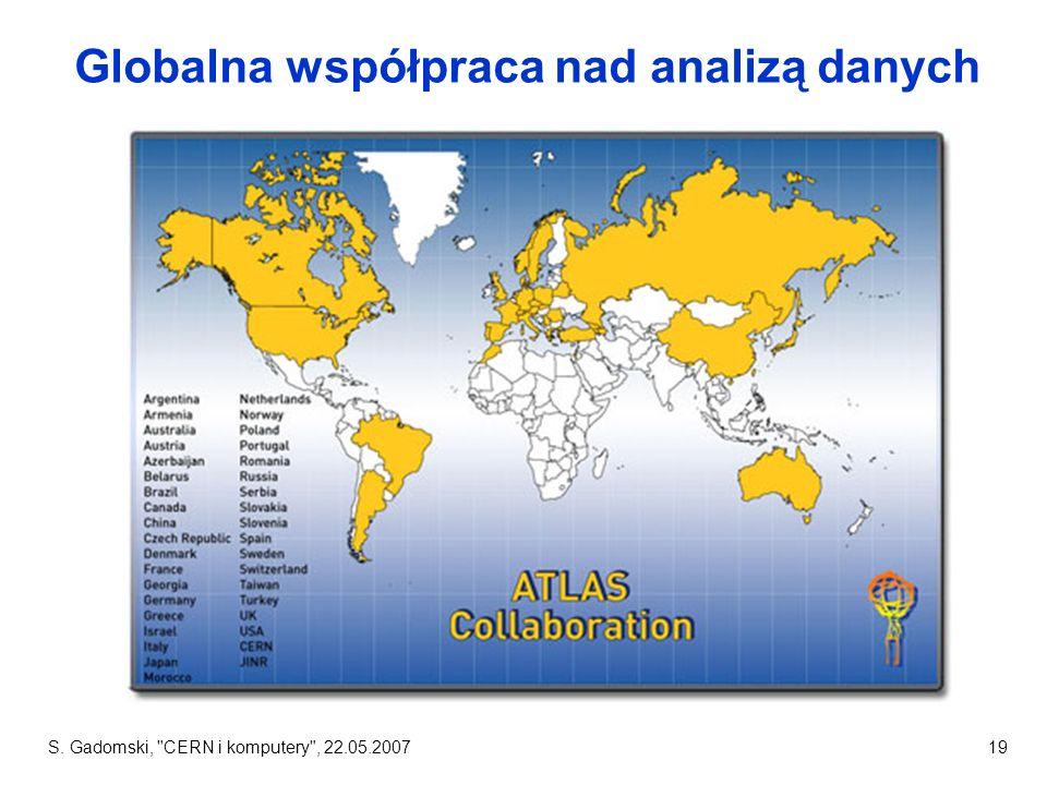 Globalna współpraca nad analizą danych