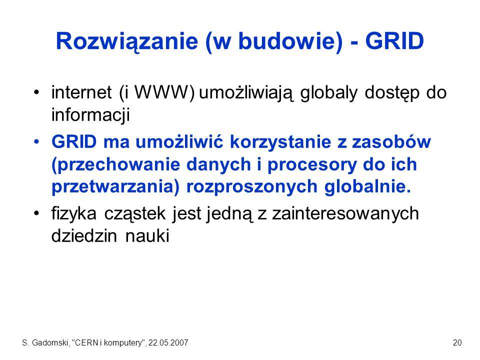 Rozwiązanie (w budowie) - GRID