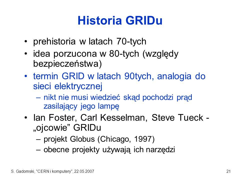 Historia GRIDu prehistoria w latach 70-tych