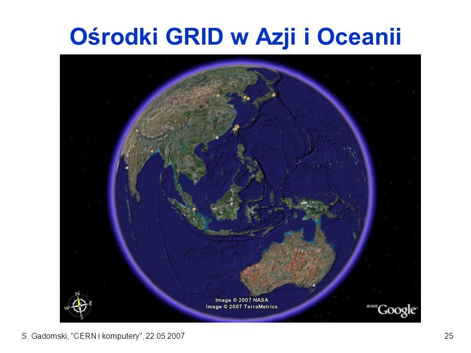 Ośrodki GRID w Azji i Oceanii