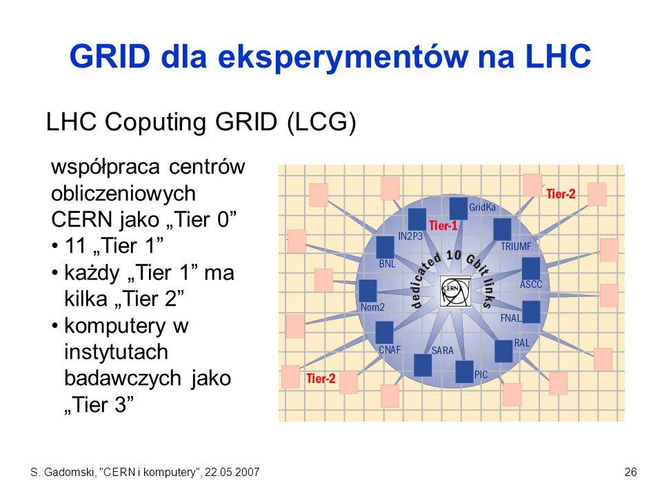 GRID dla eksperymentów na LHC