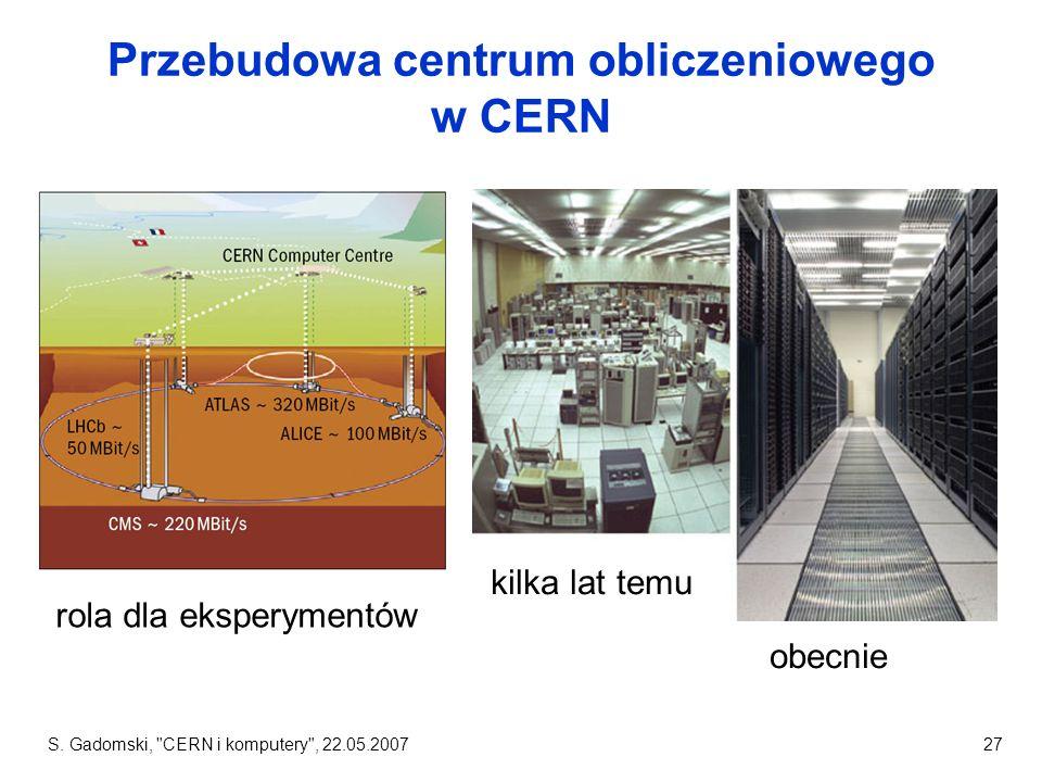 Przebudowa centrum obliczeniowego w CERN