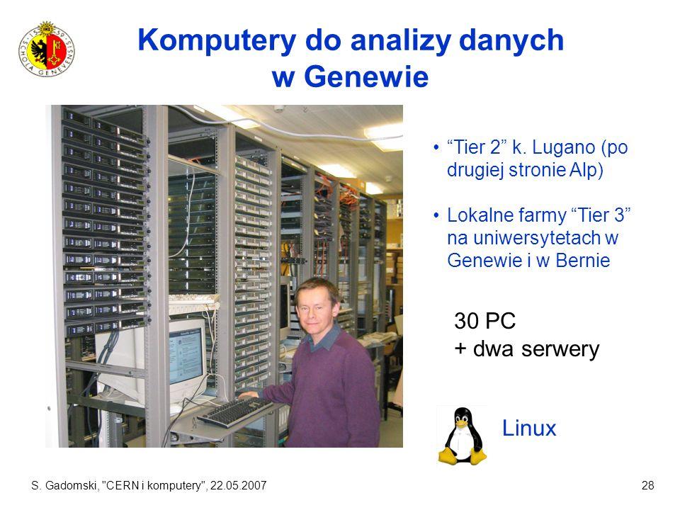 Komputery do analizy danych w Genewie