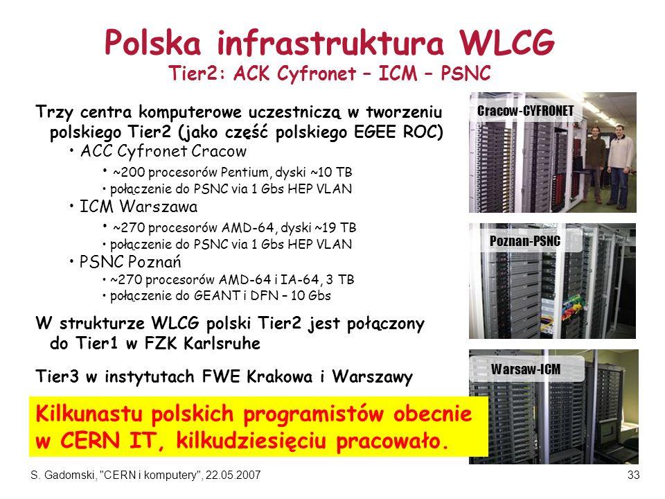 Polska infrastruktura WLCG Tier2: ACK Cyfronet – ICM – PSNC