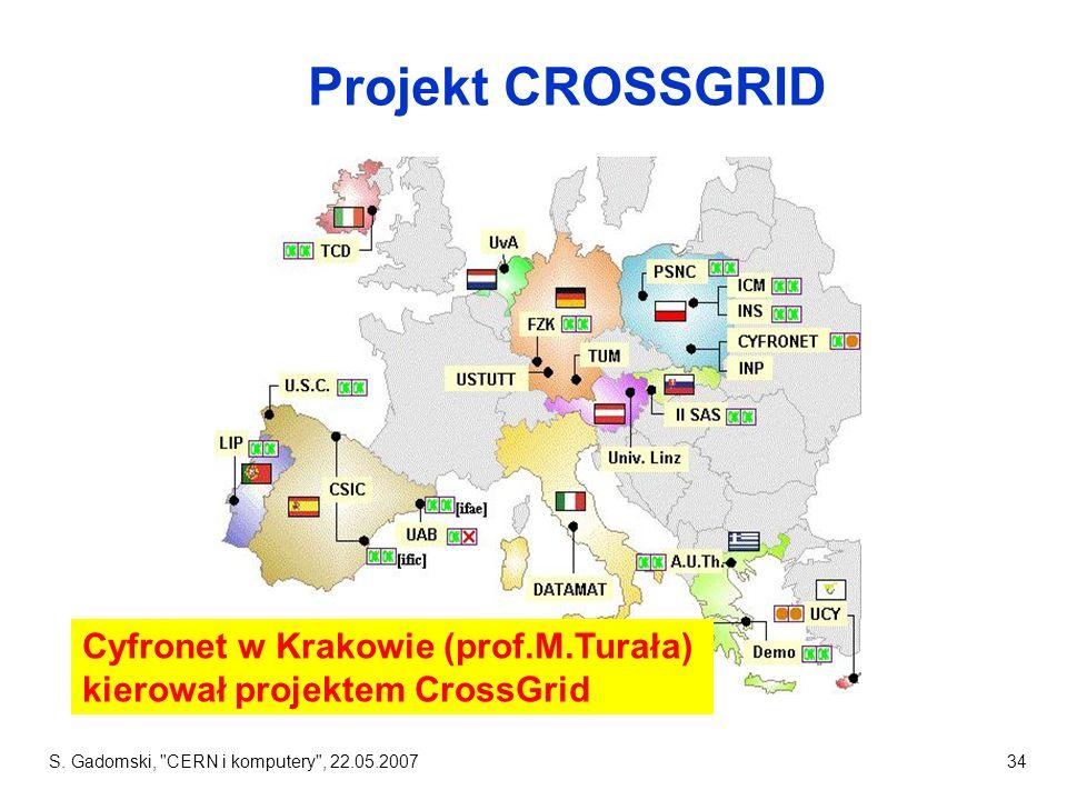 Projekt CROSSGRID Cyfronet w Krakowie (prof.M.Turała)