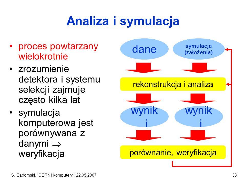 Analiza i symulacja dane wyniki wyniki proces powtarzany wielokrotnie