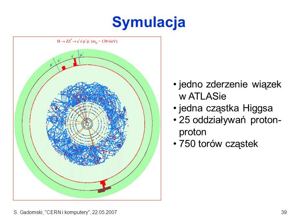 Symulacja jedno zderzenie wiązek w ATLASie jedna cząstka Higgsa
