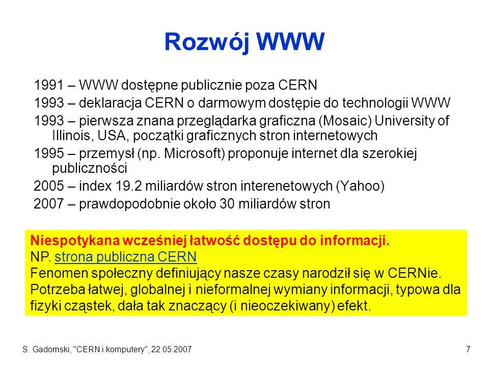 Rozwój WWW 1991 – WWW dostępne publicznie poza CERN
