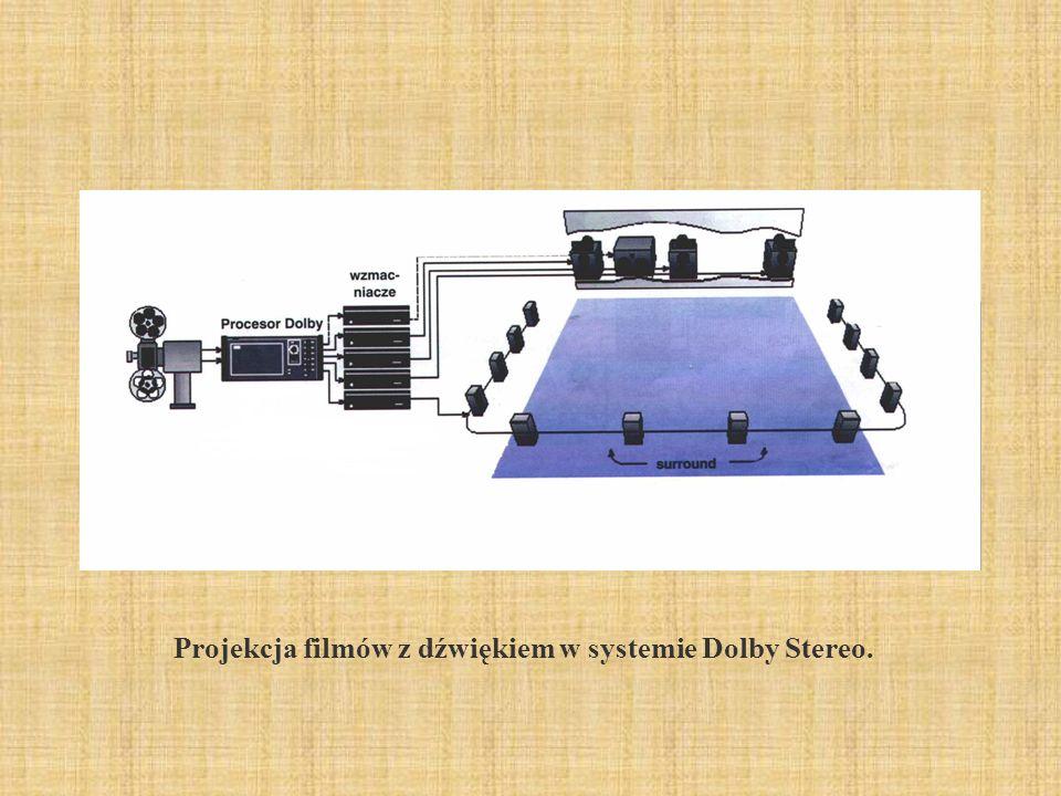 Projekcja filmów z dźwiękiem w systemie Dolby Stereo.