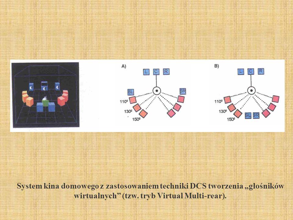 """2017-03-31 System kina domowego z zastosowaniem techniki DCS tworzenia """"głośników wirtualnych (tzw."""