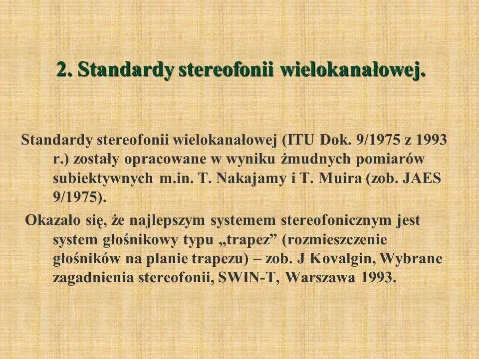 2. Standardy stereofonii wielokanałowej.