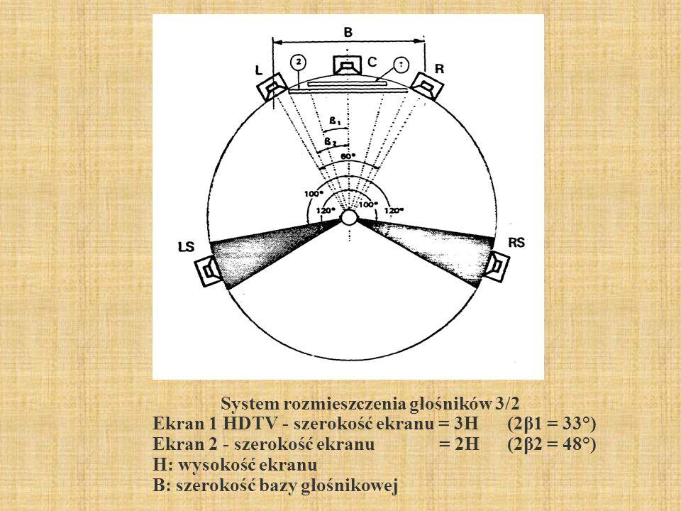 System rozmieszczenia głośników 3/2