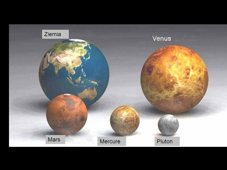 Ziemia Mars Mercure Pluton
