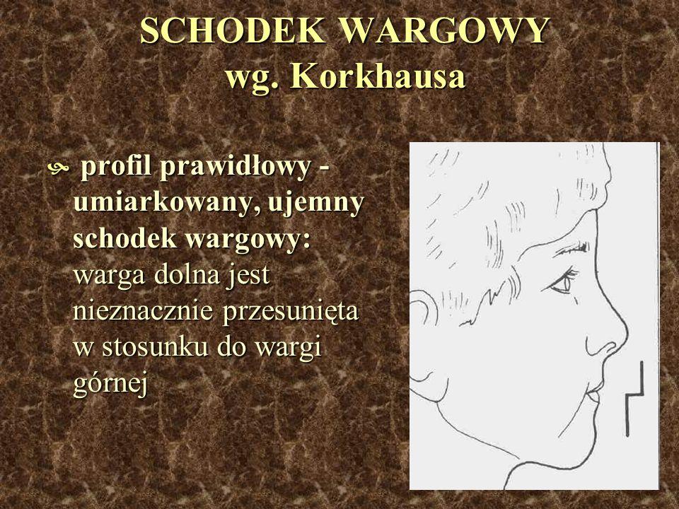 SCHODEK WARGOWY wg. Korkhausa
