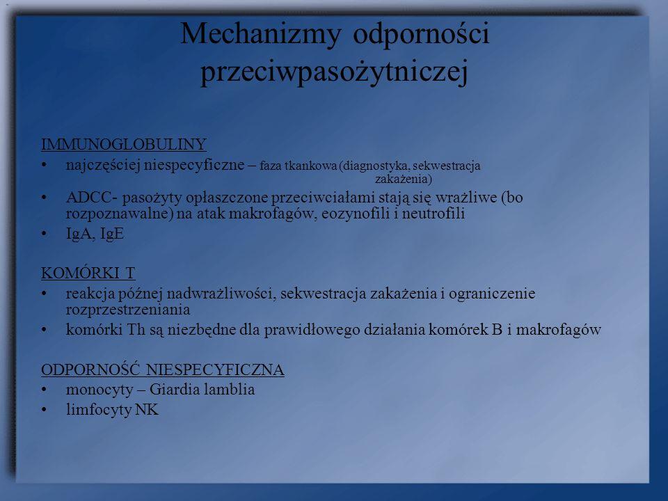 Mechanizmy odporności przeciwpasożytniczej