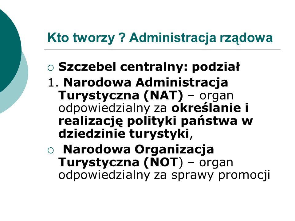 Kto tworzy Administracja rządowa