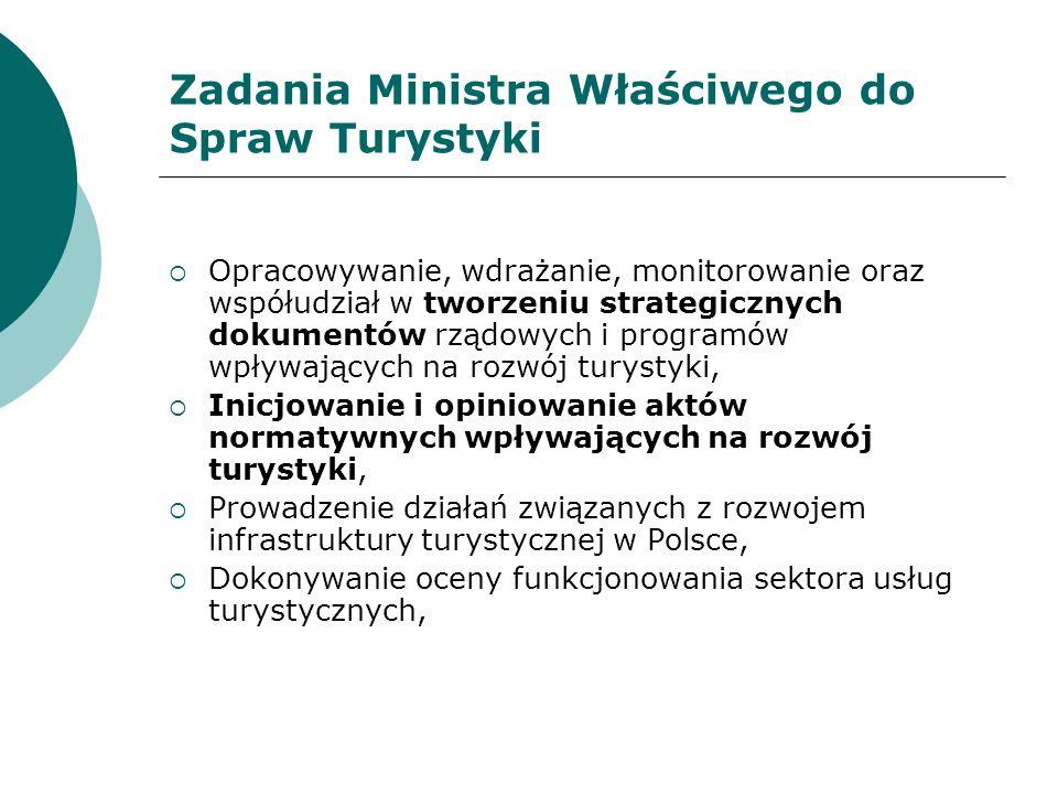 Zadania Ministra Właściwego do Spraw Turystyki