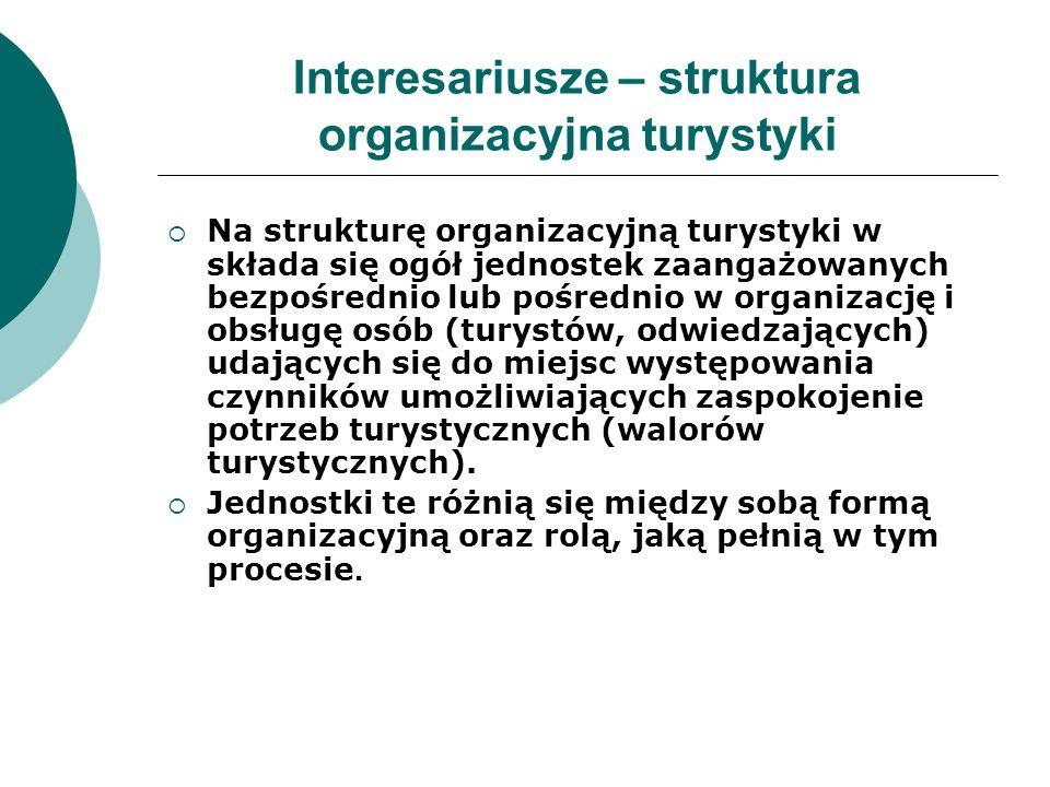 Interesariusze – struktura organizacyjna turystyki