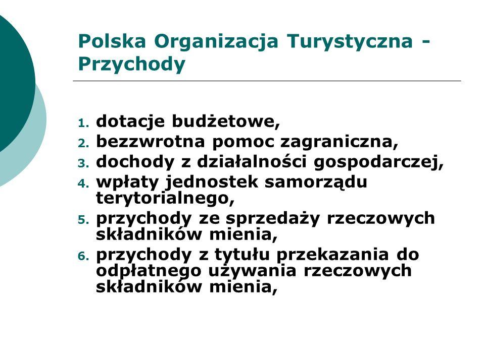 Polska Organizacja Turystyczna - Przychody