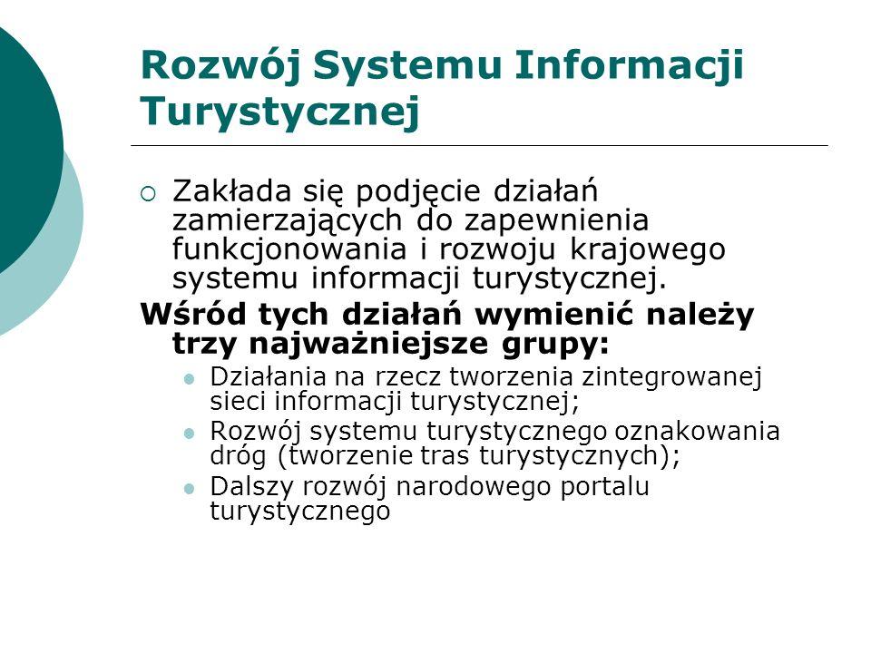Rozwój Systemu Informacji Turystycznej