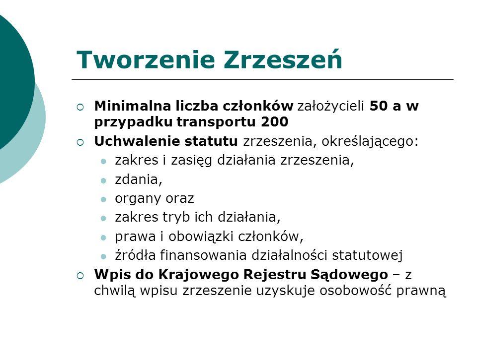 Tworzenie Zrzeszeń Minimalna liczba członków założycieli 50 a w przypadku transportu 200. Uchwalenie statutu zrzeszenia, określającego: