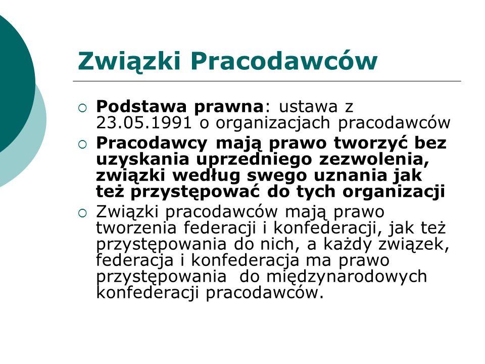 Związki Pracodawców Podstawa prawna: ustawa z 23.05.1991 o organizacjach pracodawców.