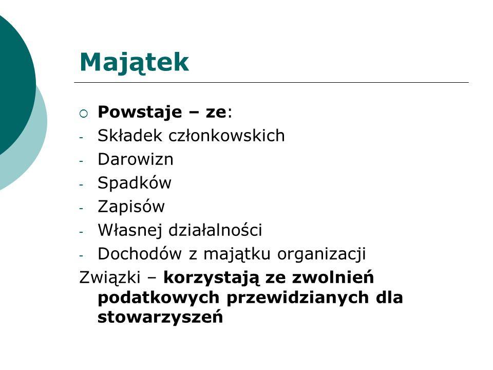 Majątek Powstaje – ze: Składek członkowskich Darowizn Spadków Zapisów
