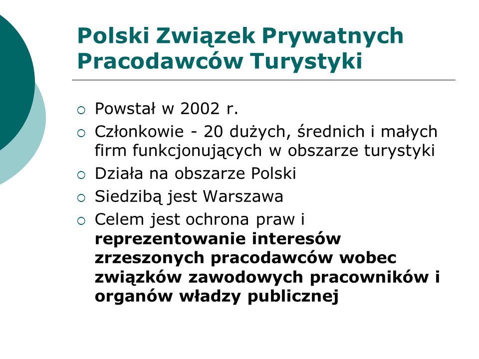 Polski Związek Prywatnych Pracodawców Turystyki
