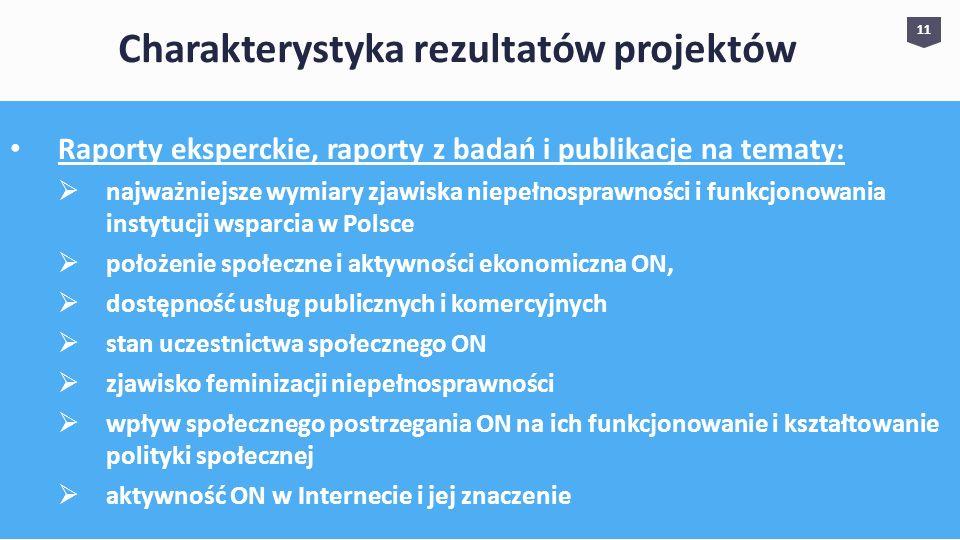 Charakterystyka rezultatów projektów