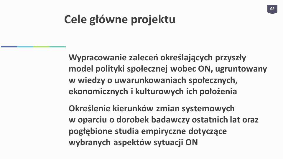Cele główne projektu 02.