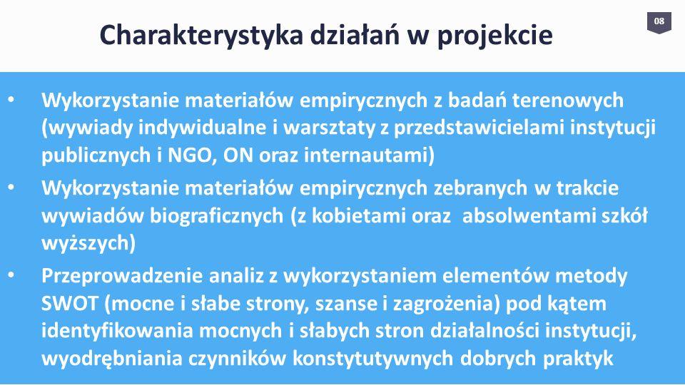 Charakterystyka działań w projekcie