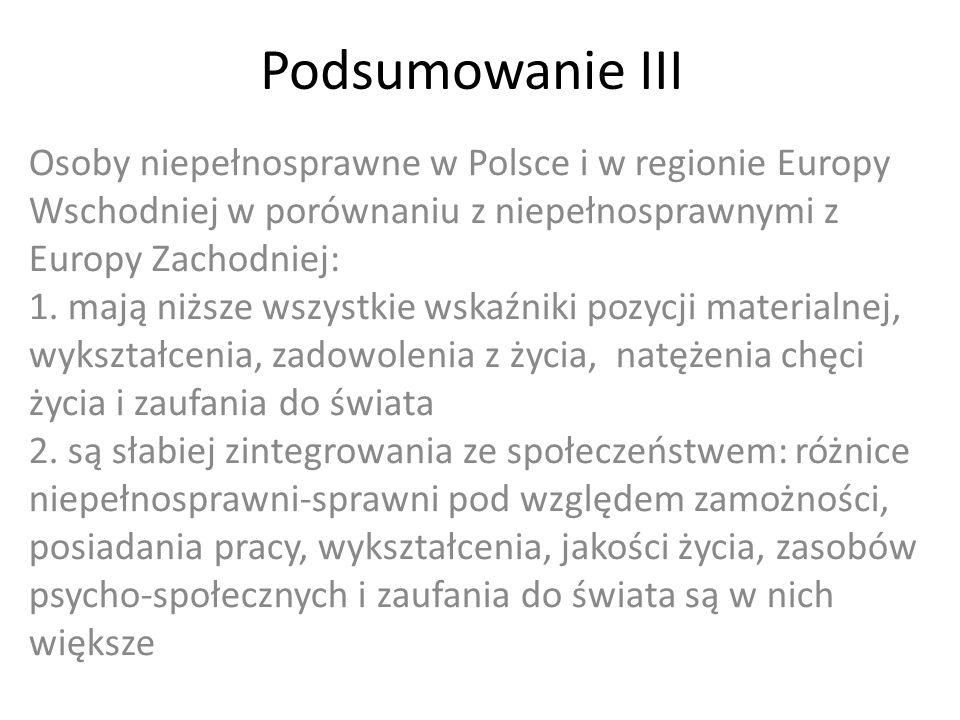 Podsumowanie III Osoby niepełnosprawne w Polsce i w regionie Europy Wschodniej w porównaniu z niepełnosprawnymi z Europy Zachodniej: