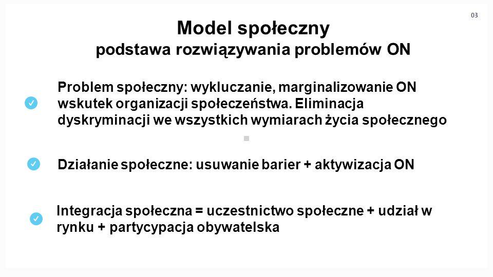Model społeczny podstawa rozwiązywania problemów ON
