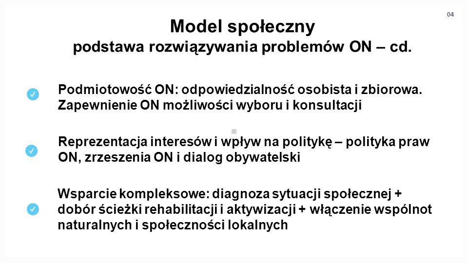 Model społeczny podstawa rozwiązywania problemów ON – cd.