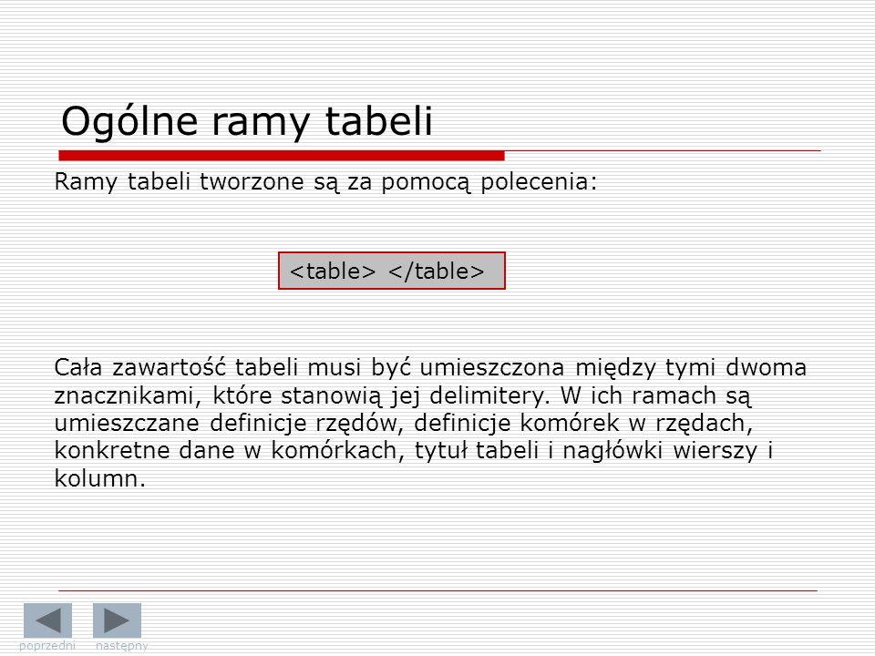 Ogólne ramy tabeli Ramy tabeli tworzone są za pomocą polecenia: