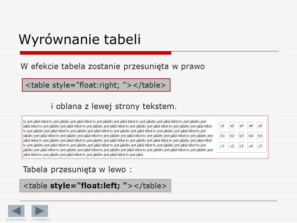Wyrównanie tabeli W efekcie tabela zostanie przesunięta w prawo