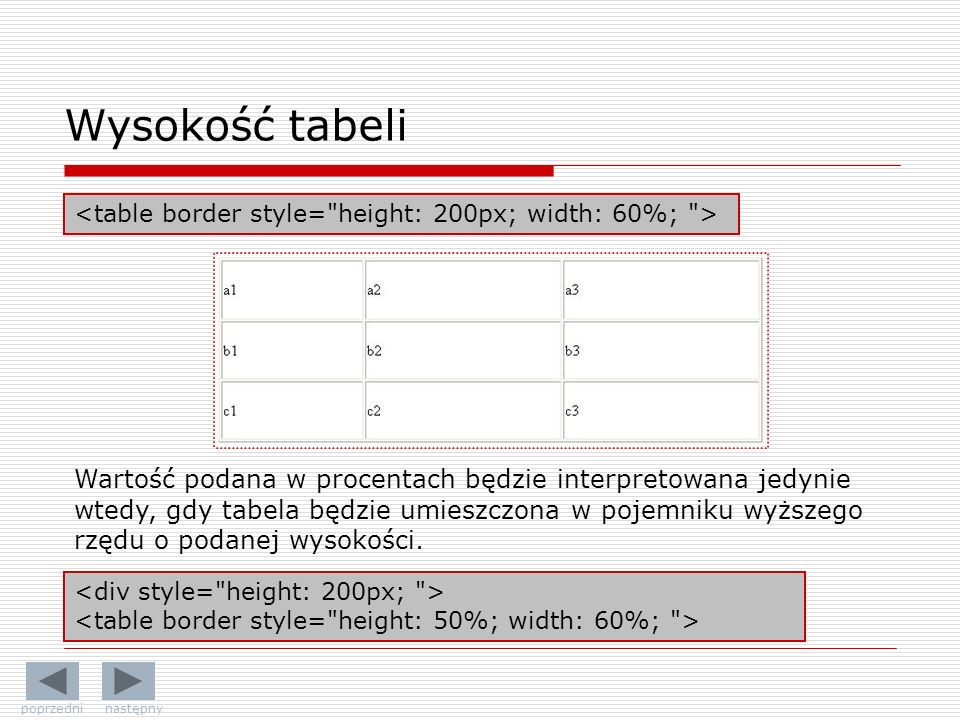 Wysokość tabeli <table border style= height: 200px; width: 60%; >
